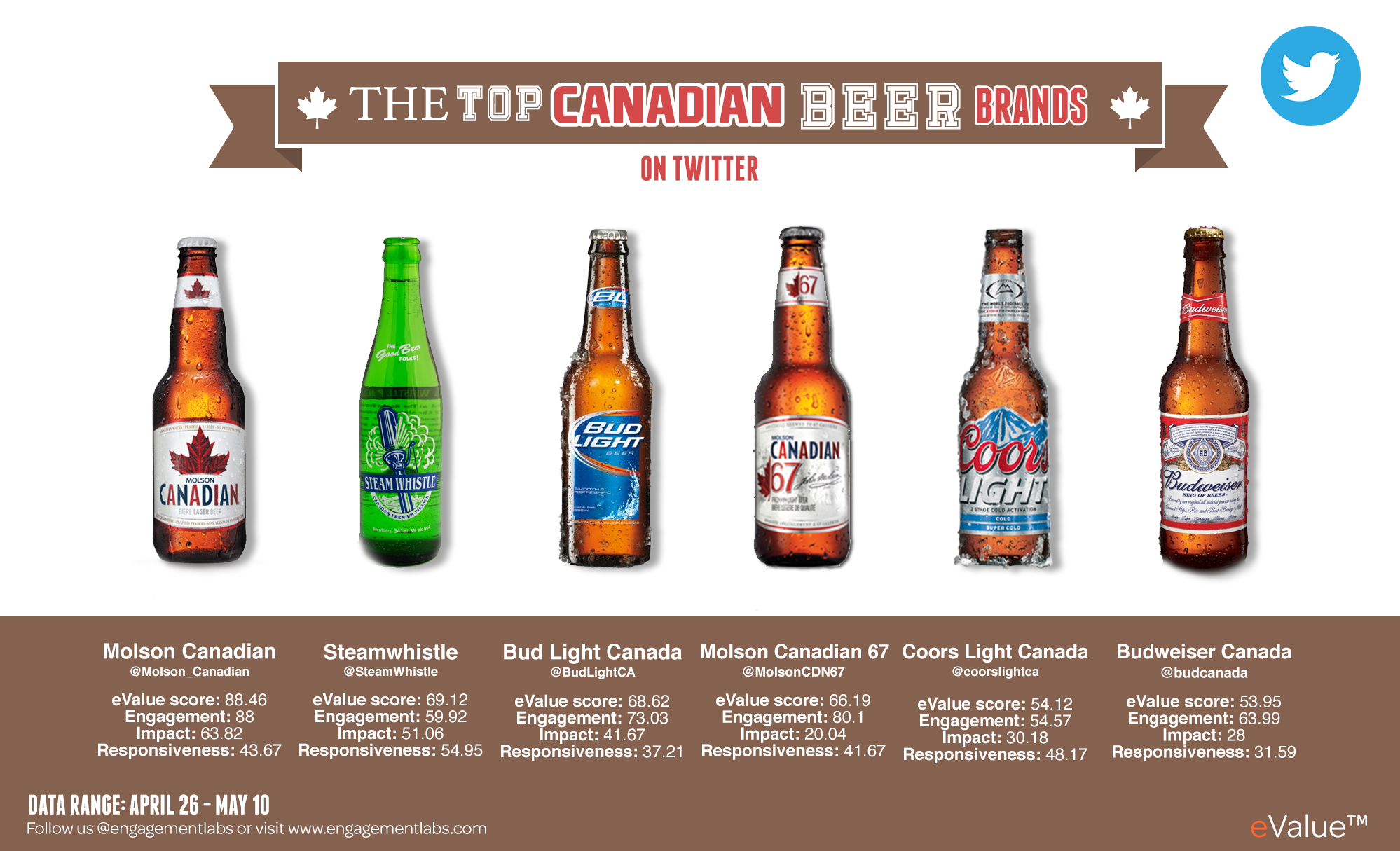 favorite drink favorite brand Place your vote on the top 10 list of best non-alcoholic drinks best non-alcoholic drinks boniol  it's my favorite drink ever it goes good with anything .