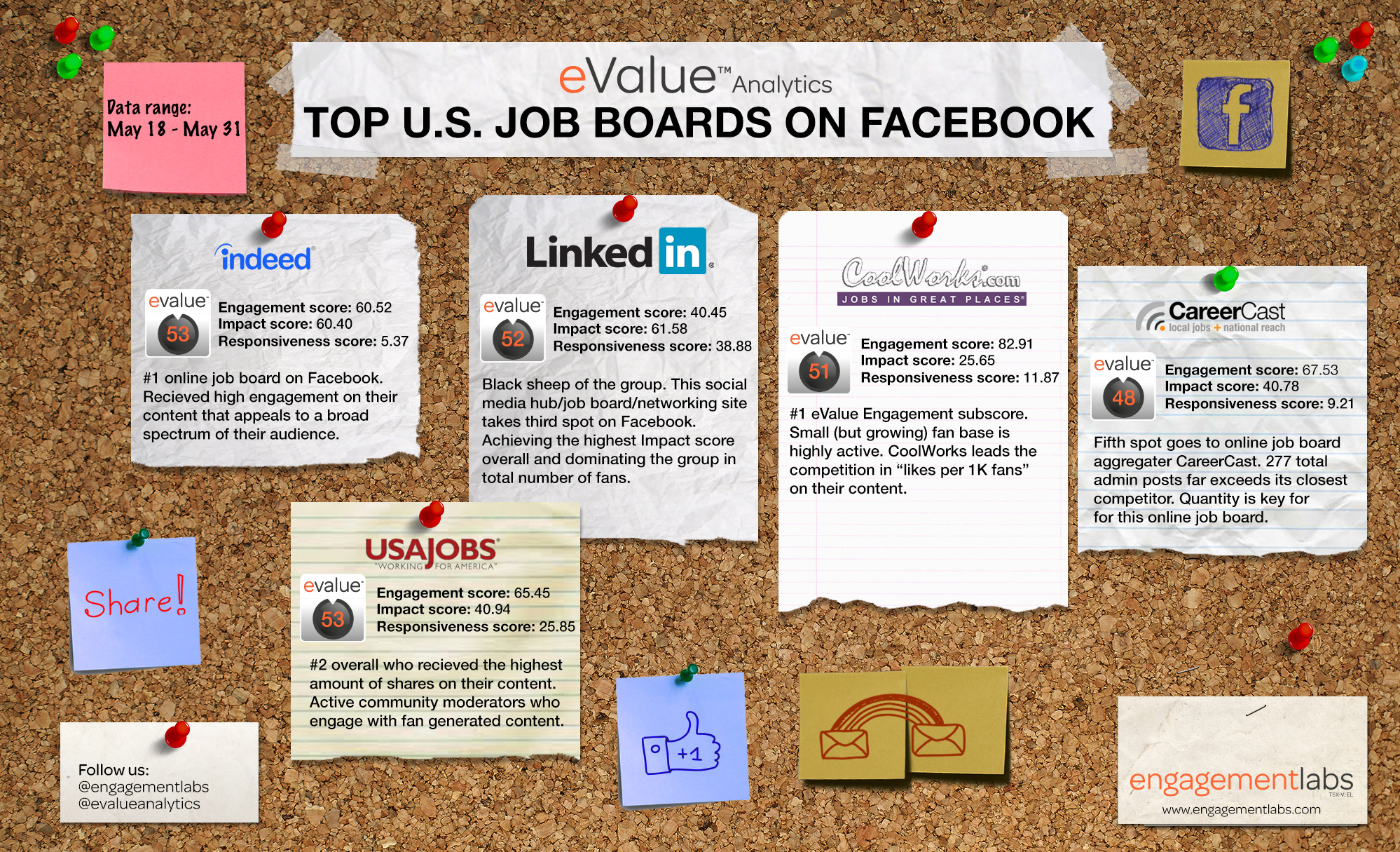 the top u s online job boards big interview com top u s online job boards on facebook click to enlarge