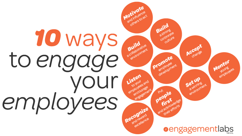 10 ways to engage your employees  engagementlabs.com