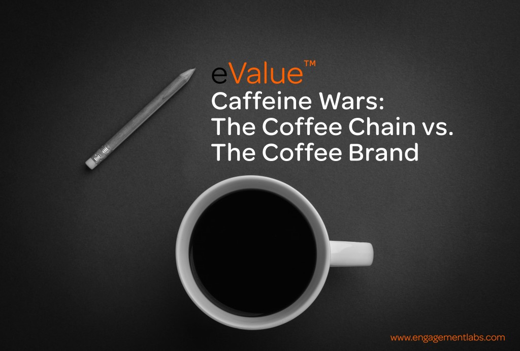 Coffee Blog Graphic