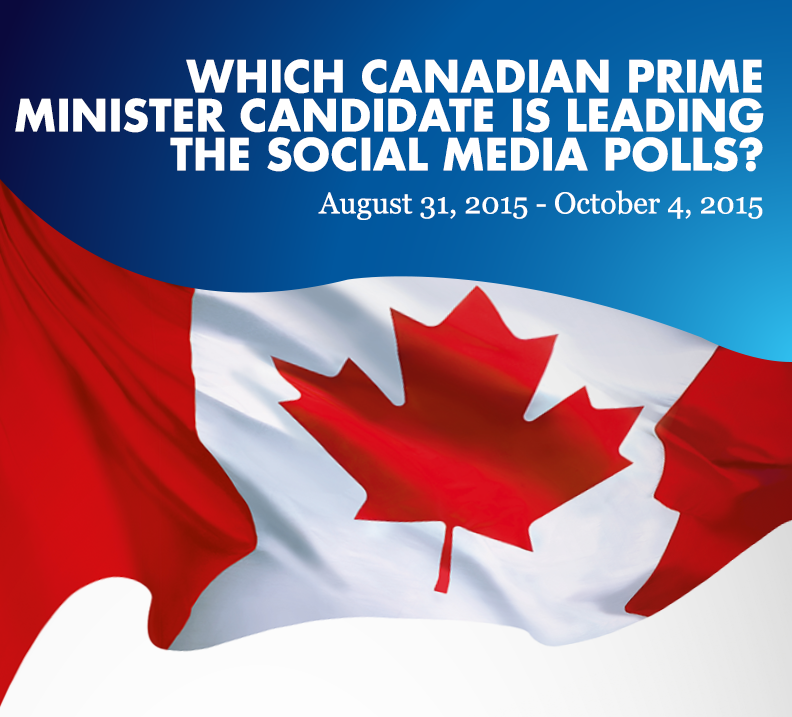 Canadian Political Graphic