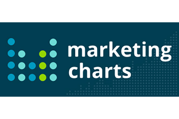 MarketingCharts