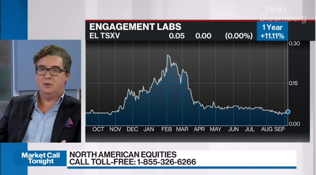 Fabrice Taylor of the President's Club Investment Letter gave his outlook for shares of Engagement Labs on BNN Bloomberg's Market Call Tonight