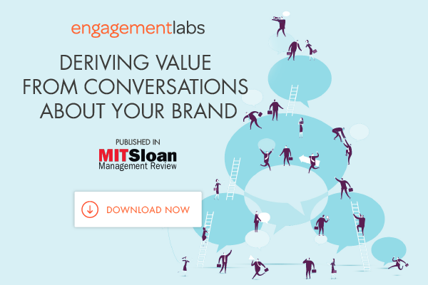 Deriving Value from Conversations About Your Brand